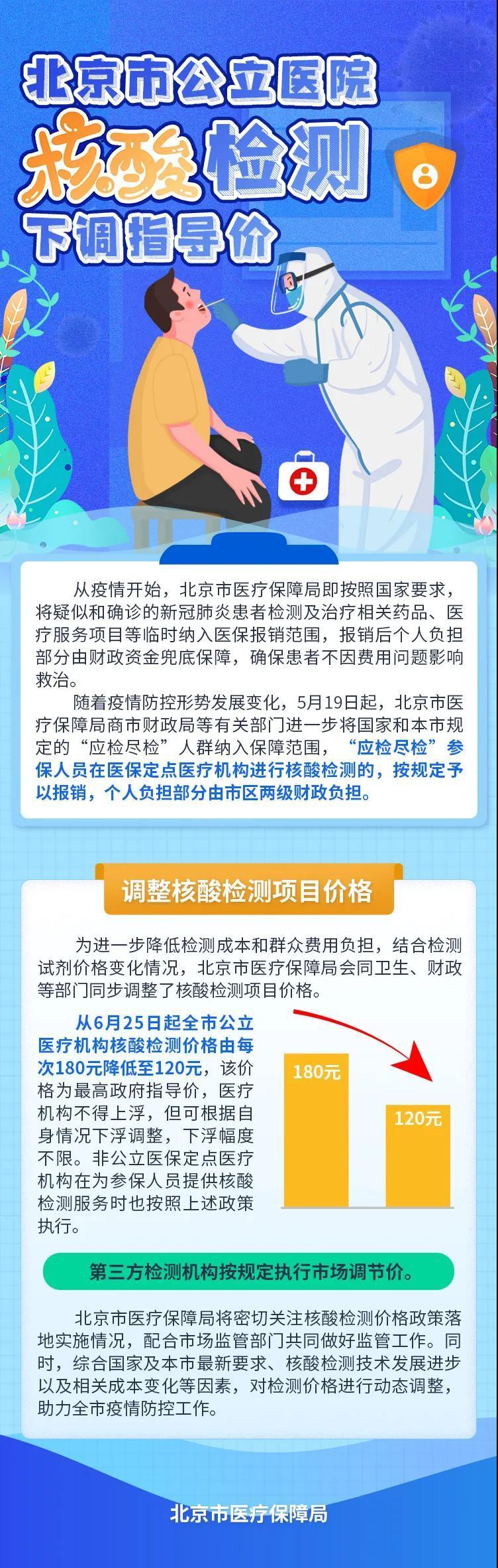 北京公立医院机构核酸检测价格由每次180元降低至120元
