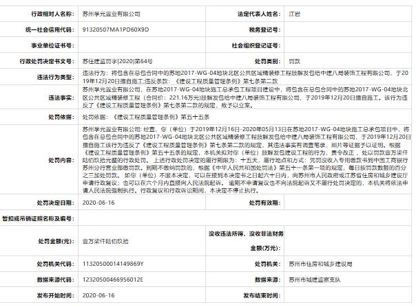 苏州孚元置业被罚17690元 肢解发包工程给中建八局装饰公司