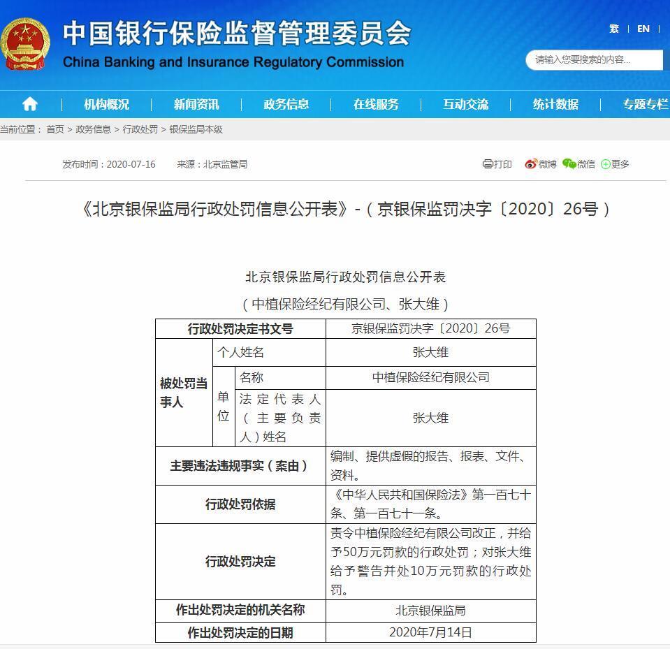 中植集团旗下保险销售公司收60万元罚单:存在编制虚假报告和资料行为