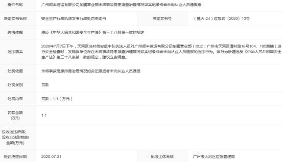 广州顺丰速运安全违法遭罚款1.1万元