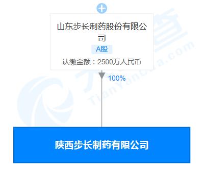陕西步长制药有限公司股权穿透图(来源:天眼查)
