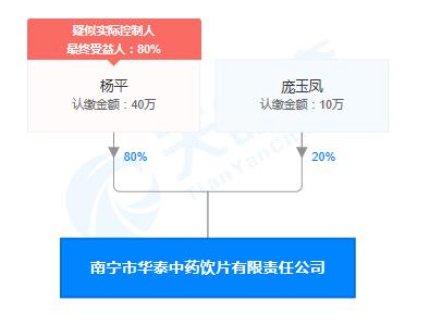 南宁市华泰中药饮片有限责任公司股权穿透图(来源:天眼查)