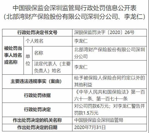 北部湾财险深圳分公司违法领罚单 给被保险人合同外利益