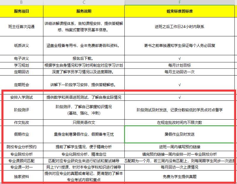 沪江网校课程服务与宣传不符屡遭投诉 学员申请退款难