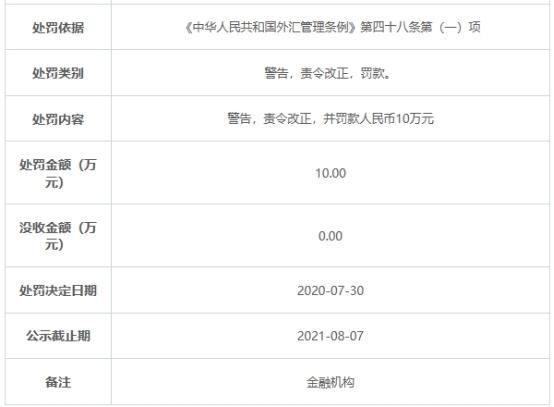 中国银行拉萨纳金支行违法领罚单 国际收支统计申报违规