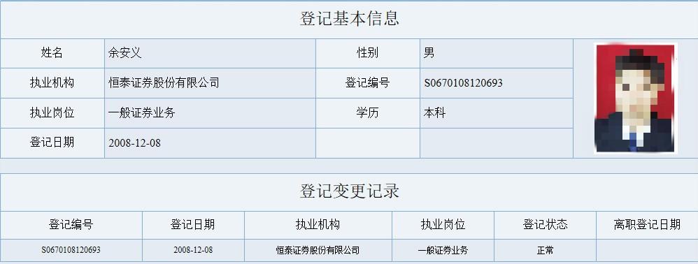 河北配资开户恒泰证券3名80后员工将36个账户借他人遭证监会处罚2021/1/18证券配资平台
