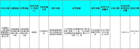 华住旗下汉庭酒店南昌店因卫生用品不达标遭监管部门警告
