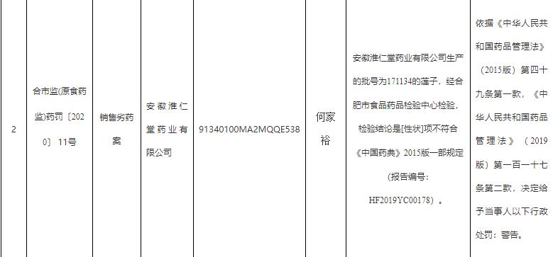 安徽淮仁堂药业制售劣质药再被查插图