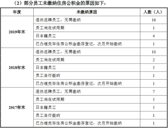 杭华股份6年营收原地踏步走现金含量逊色 产能不饱和插图(16)