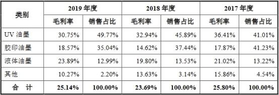 杭华股份6年营收原地踏步走现金含量逊色 产能不饱和插图(14)