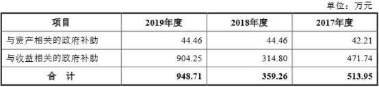杭华股份6年营收原地踏步走现金含量逊色 产能不饱和插图(6)
