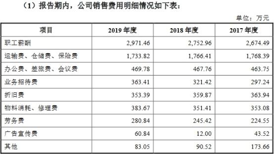 杭华股份6年营收原地踏步走现金含量逊色 产能不饱和插图(10)