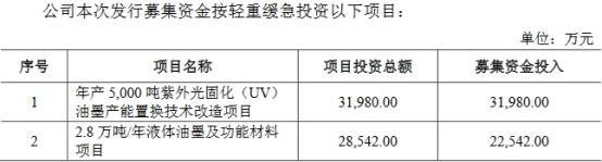 杭华股份6年营收原地踏步走现金含量逊色 产能不饱和插图(3)