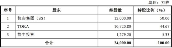 杭华股份6年营收原地踏步走现金含量逊色 产能不饱和插图(4)