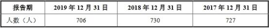 杭华股份6年营收原地踏步走现金含量逊色 产能不饱和插图(15)