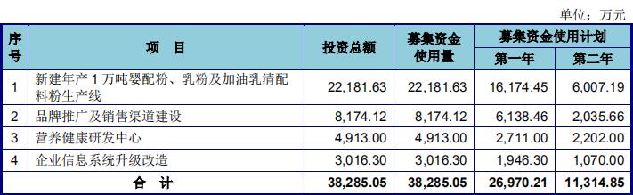 """卷入""""爱优诺""""商标争议 美庐股份闯关A股IPO插图"""