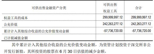 体育之窗违法董事长傅强遭警告 主办券商曾为西南证券插图
