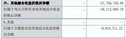 体育之窗违法董事长傅强遭警告 主办券商曾为西南证券插图(1)