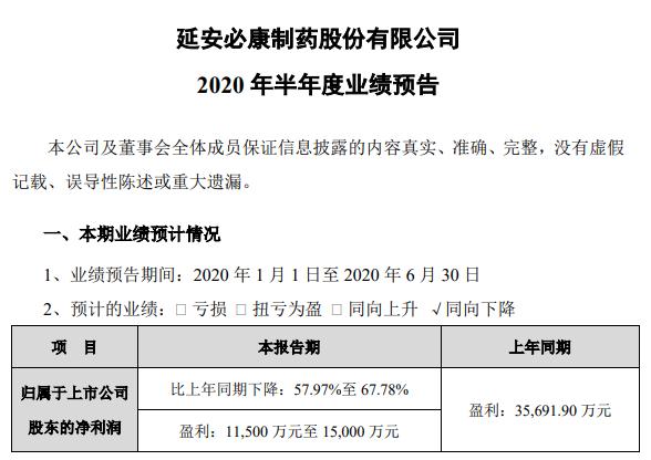 来源:2020年半年度业绩预告