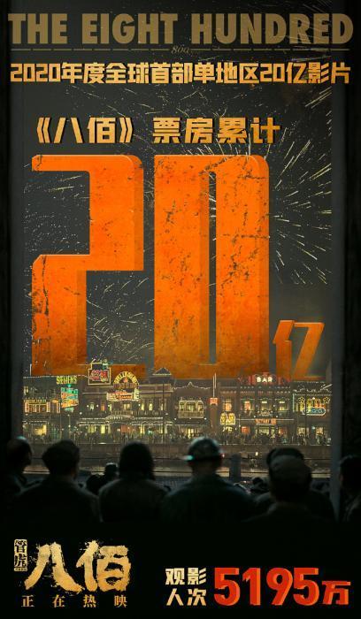 8月31日晚,电影《八佰》票房突破20亿。