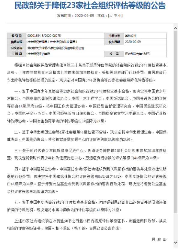 来源:民政部网站