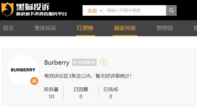 Burberry奢侈品牌遭投诉 消费者退货、维修接连遇阻