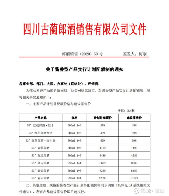 郎酒酱香型产品实行计划配额制 53度青花郎建议零售价为1499元
