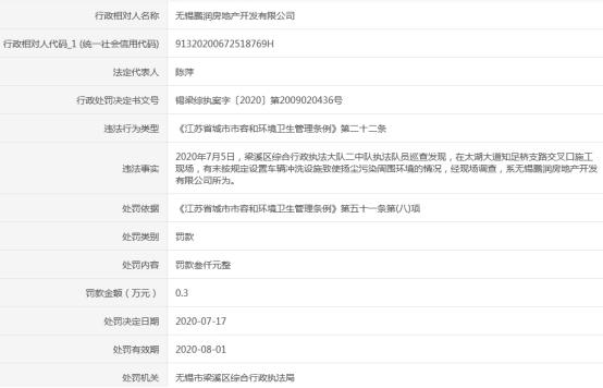 国美系鹏润地产拟40亿出售北京悦秀城:多处商业项目曝经营不善 子公司频遭罚