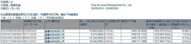 """汇丰银行陷""""庞氏骗局""""丑闻! 股票创下11年来新低"""