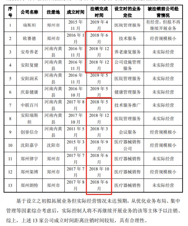 """来源:上交所2020年8月18日披露的""""首次公研制行股票并在科创板上市申请文件的审核问询函的回复"""""""