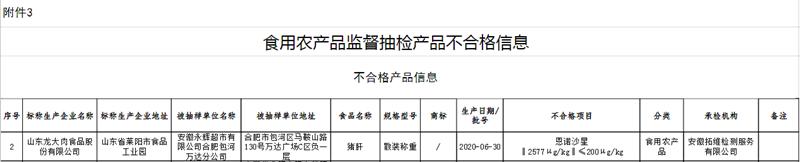 安徽1批次猪肝抽检不合格:龙大肉食生产 涉恩诺沙星残留超标