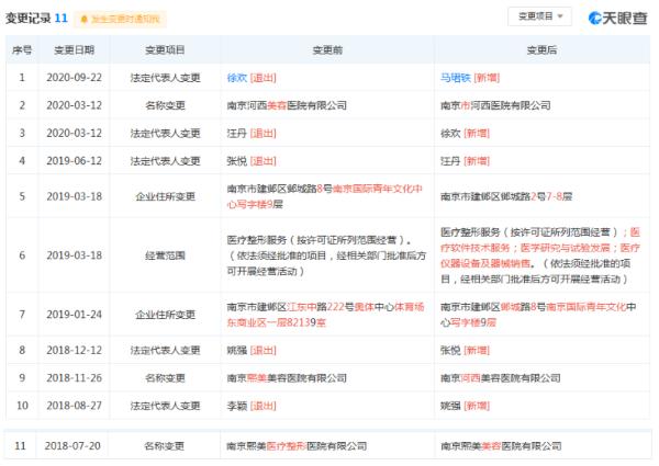 """南京市河西医院有限公司""""变更记录""""(来源:天眼查)"""
