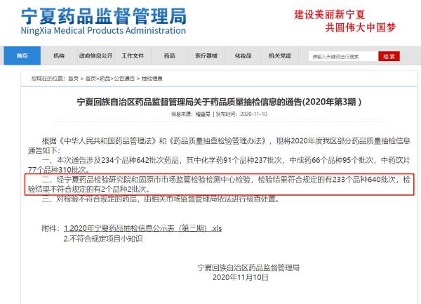 宁夏药监局:安徽友信药业等2家企业产品抽检不合格