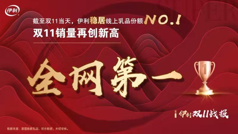 """金典""""夺冠"""",安慕希""""售罄""""!伊利电商双11全网第一,连攀新高稳居行业榜首"""