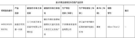 广东床上用品抽查不合格批次率为42.4% 华润万家唯品会等上榜