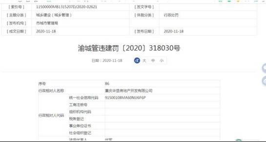华发股份子公司重庆华显房地产无证违建被罚103万元