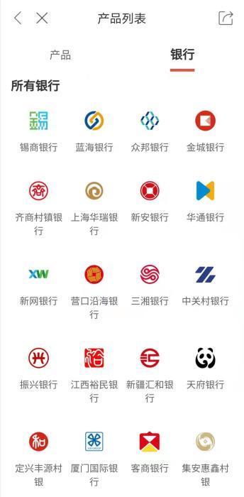 360你财富产品列表中的银行。