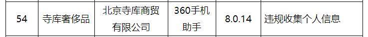 奢侈品电商寺库APP登工信部通报 尚有63款APP未完成整改