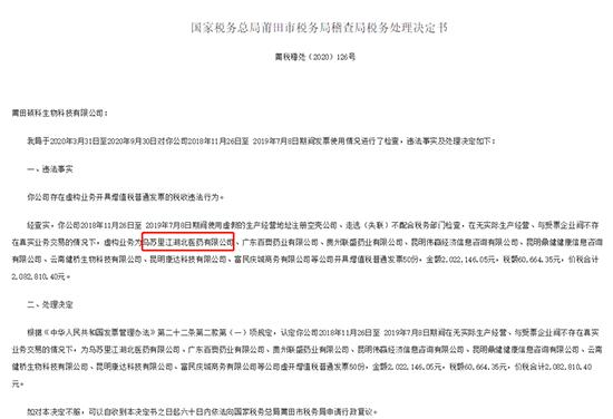 """消息:黑龙江乌苏里江制药子公司借""""空壳公司""""虚开发票遭通报"""