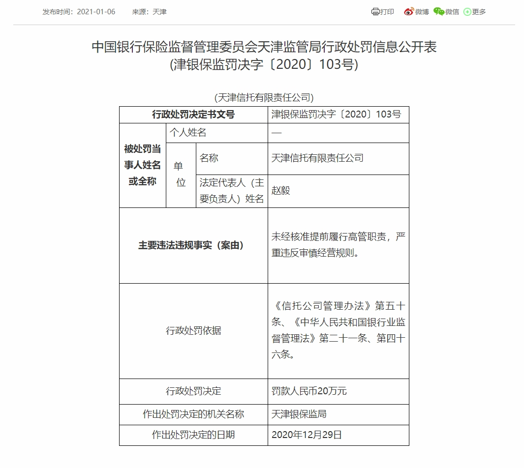 天津信托严重违反审慎经营规则 被罚款20万元