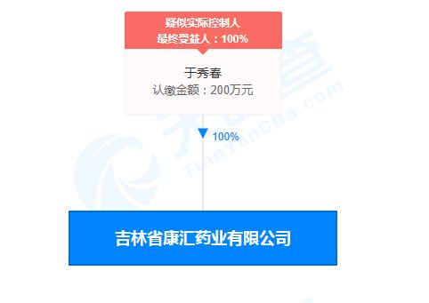 吉林省康汇药业有限公司股权穿透图(来源:天眼查)