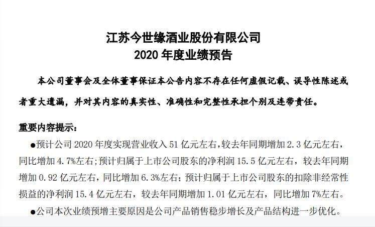 今世缘预计2020年实现营业收入51亿元 2025年能否突破百亿目标