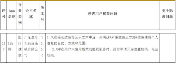 来源:广东省通信管理局