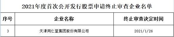 证监会:天津同仁堂终止上交所主板IPO