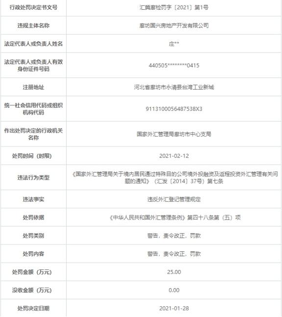 廊坊国兴房地产公司违法遭罚25万元 违反外汇登记管理规定