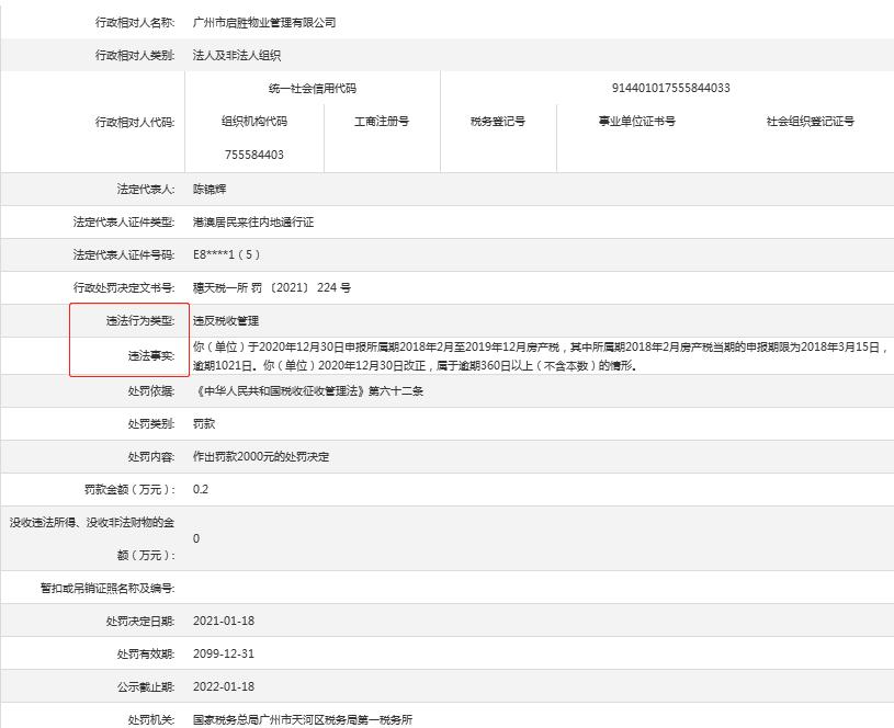启胜物业违法逾期申报房产税遭罚 属新鸿基地产旗下股票代码:00016.HK