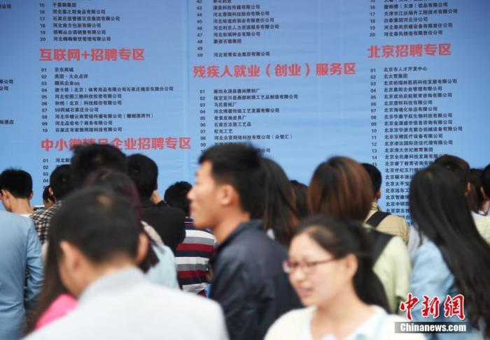 资料图:2016年京津冀(河北)人才交流大会。中新社记者 翟羽佳 摄