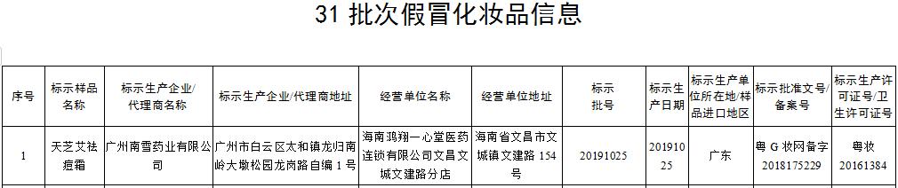 海南一心堂门店销售假冒化妆品天芝艾祛痘霜 登榜国家药监局通告