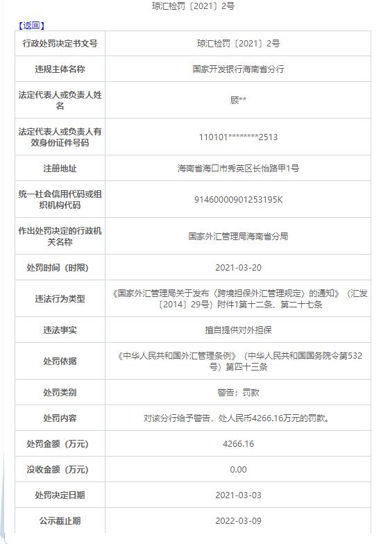 国开行海南省分行因擅自提供对外担保被罚4266.16万元 及警告处分