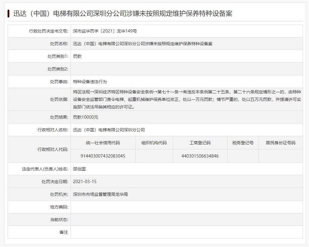 迅达电梯深圳分公司遭罚款1万元 涉未按规定维保特种设备